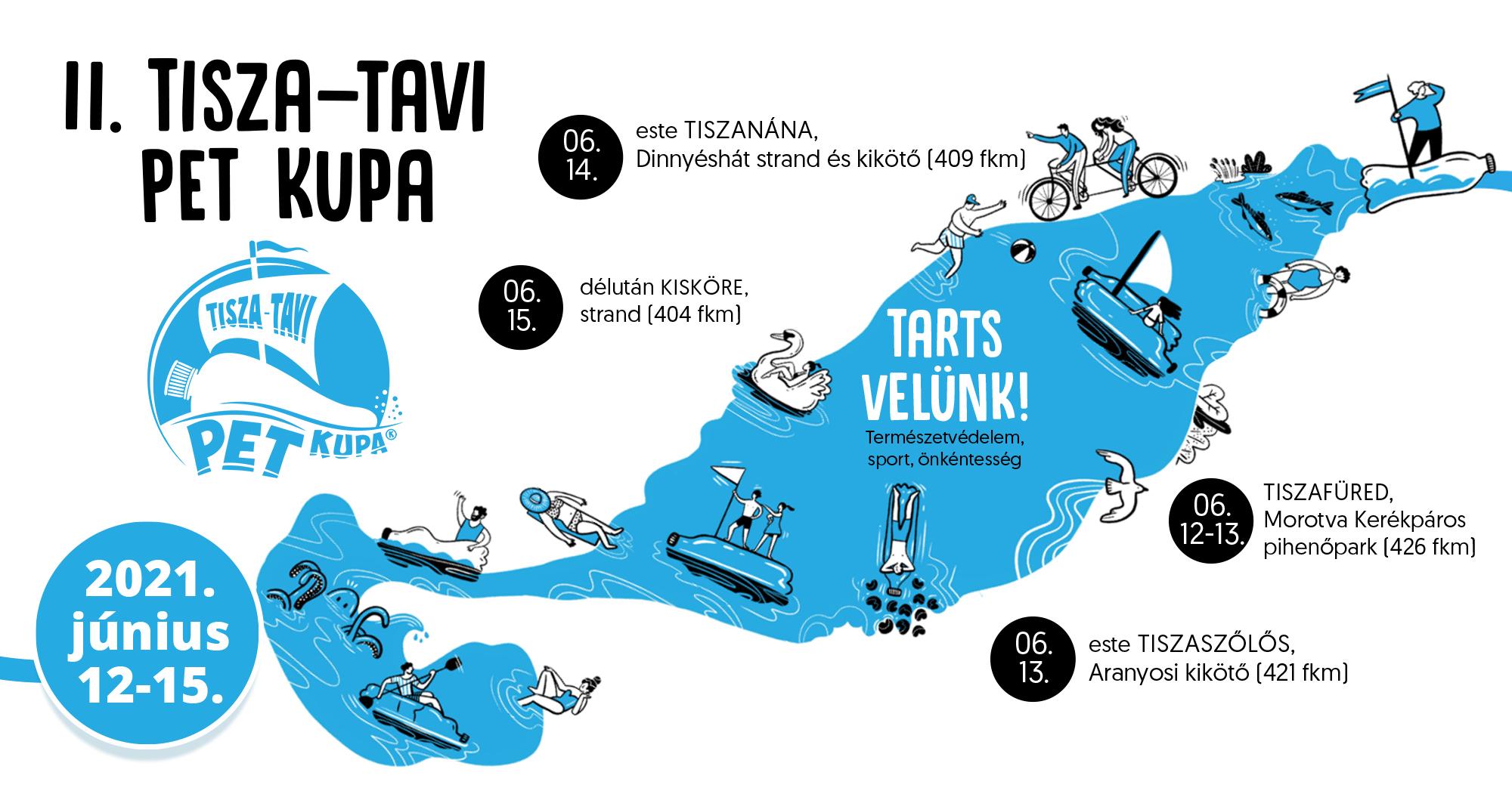 2nd Tisza lake Plastic Cup